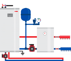 Industrial heating system services